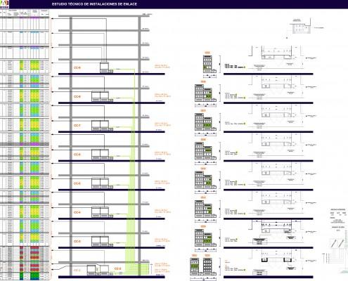 estudio tecnico instalaciones eléctricas